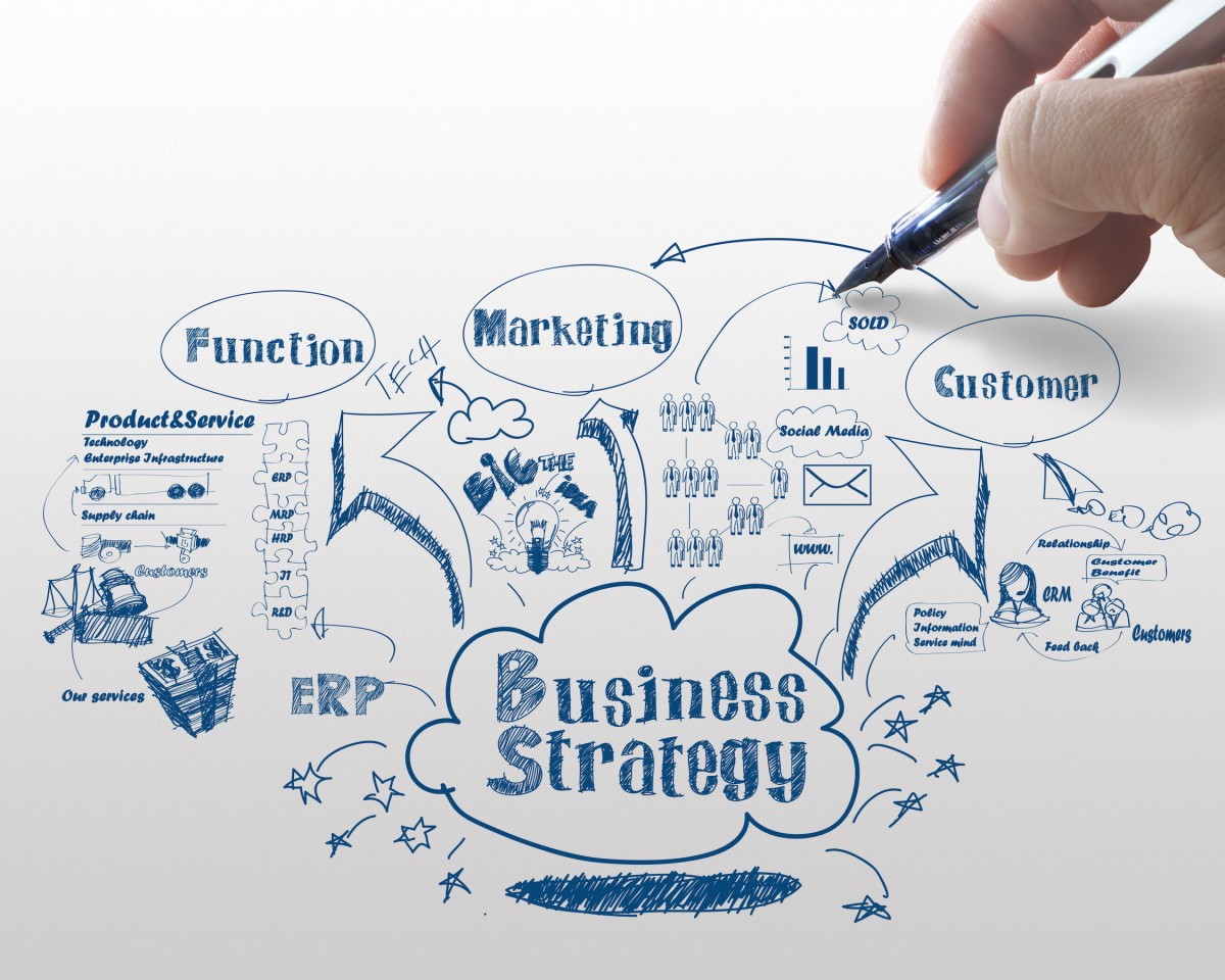 business strategy process